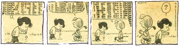 peanuts-explain-the-stock-m